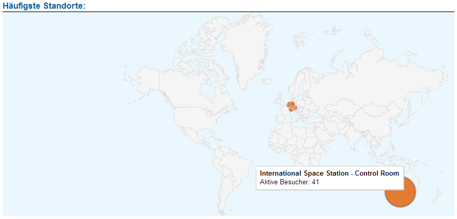 Google Analytics-Aprilscherz: 41 aktive Besucher von der internationalen Raumstation I.S.S.