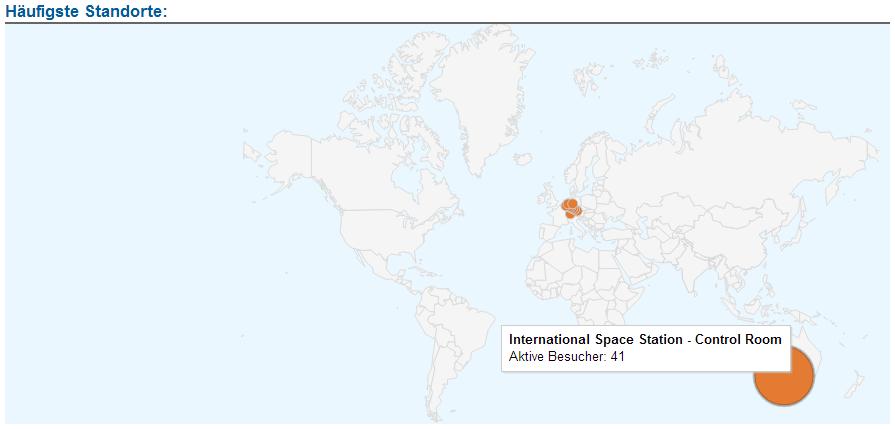 Google Analytics-Aprilscherz: 41 aktive Besucher von der internationalen Raumstation I.S.S.